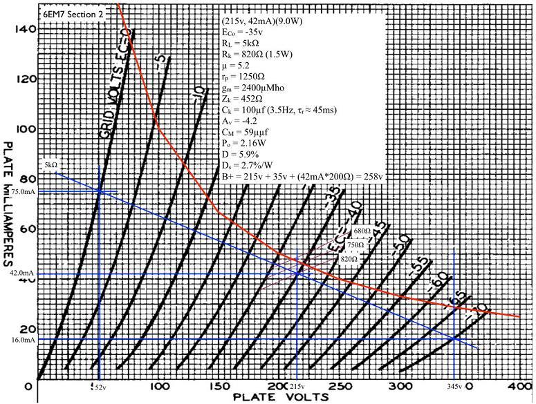 6EM7-Plate-Load-Line-Triode2.jpg