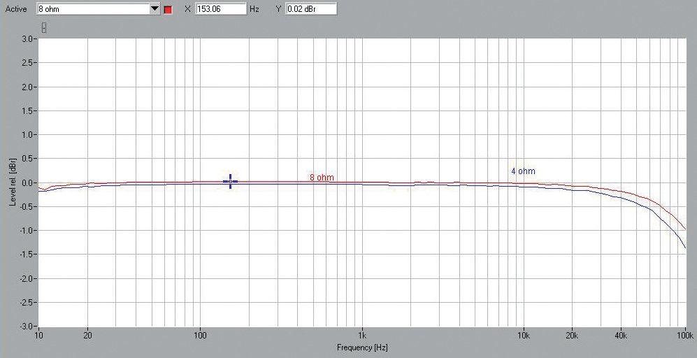 63602-wzmacniacz-yamaha-as1200-audiocompl-lab1.jpg