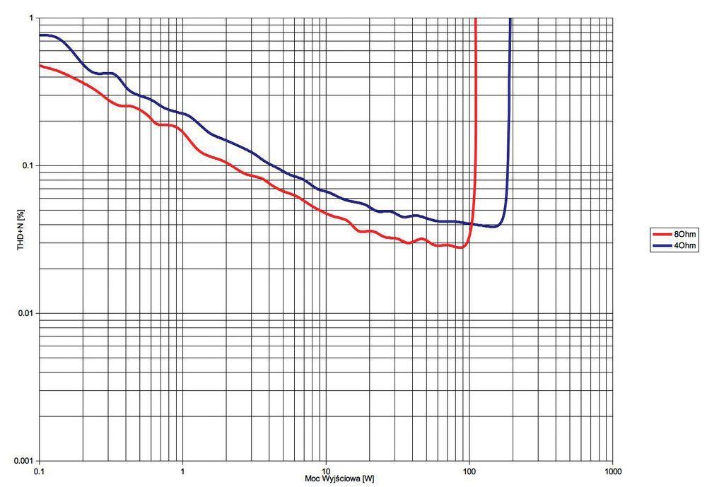 63604-wzmacniacz-yamaha-as1200-audiocompl-lab3.jpg