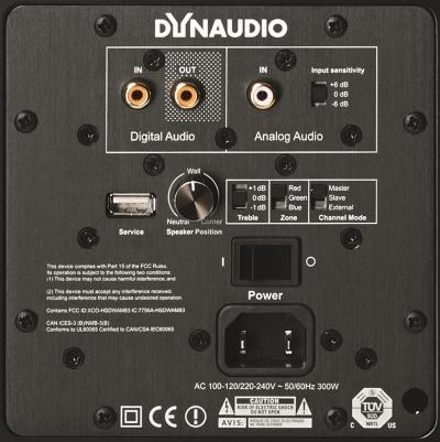 dyn02